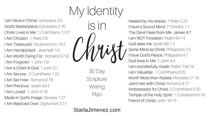 photograph about Who I Am in Christ Printable titled Bible Verses upon My Ideny within Christ ~ Espresso With Starla