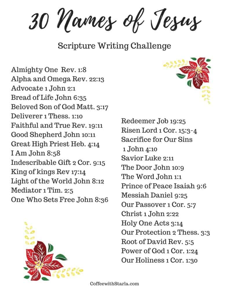 Names of Jesus list